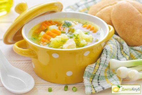 углеводные рецепты для раздельного питания по Малахову и Шелтону