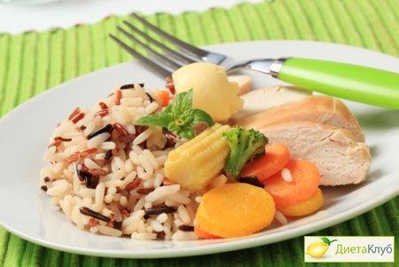 блюда из курицы диетические