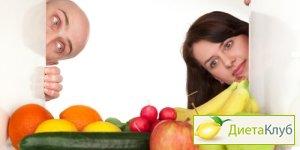 диета, эффективное похудение