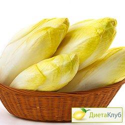Витлуф цикорий салатный бельгийский