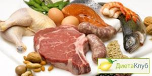 Белковая диета для похудения, отзывы